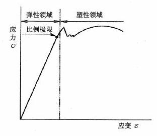 鱼线曲线.jpg