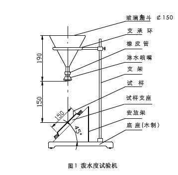图1泼水度试验机.jpg